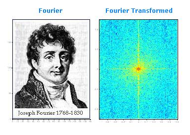 fouriertransformed