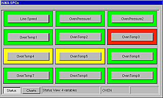 NWA SPCx: Real Time SPC for HMI/SCADA systems